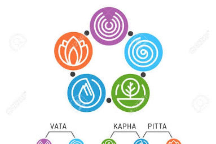 Kapha-Pitta